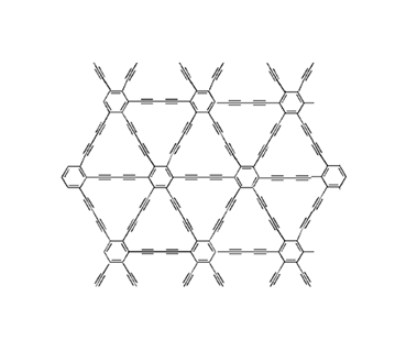 Geometric shape of graphene