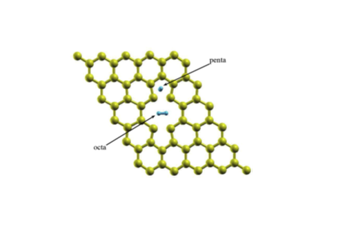 H adsorption on graphene with single crystal defect